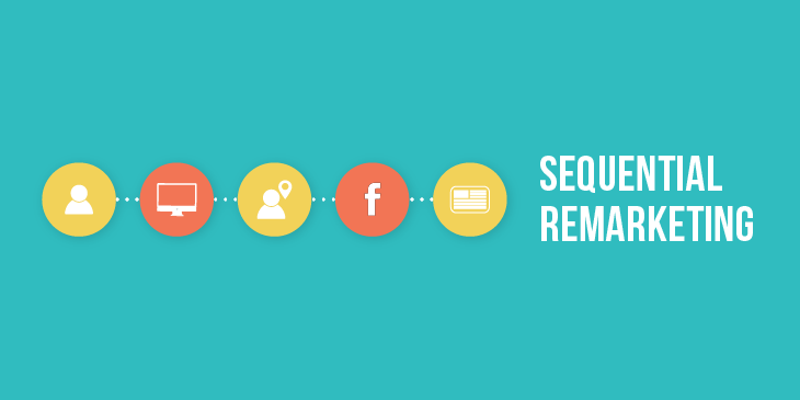 Sequential Remarketing: What It Is & How To Make It Delightful