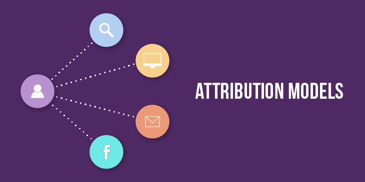 What Is An Attribution Model For Startups?