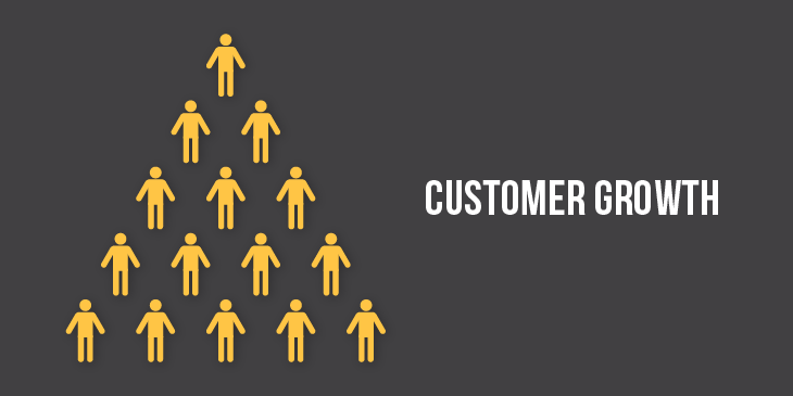 Customer Growth: Use Questions and Statements in Your Paid Search Strategy