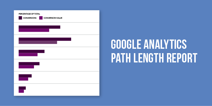 Path Length Report in Google Analytics